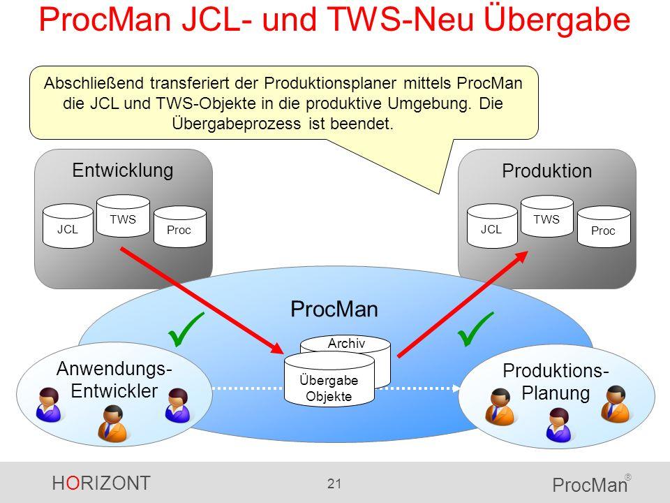 HORIZONT 21 ProcMan ® ProcMan JCL- und TWS-Neu Übergabe Entwicklung JCL TWS Proc Produktion JCL TWS Proc ProcMan Anwendungs- Entwickler Produktions- P