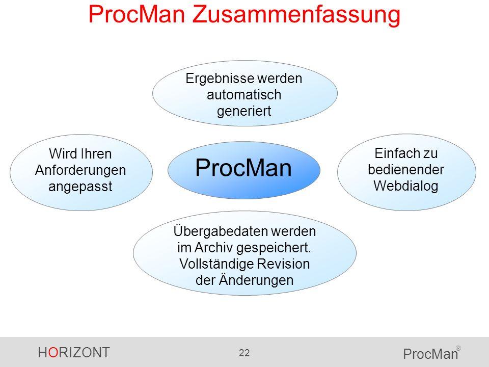 HORIZONT 22 ProcMan ® ProcMan Zusammenfassung ProcMan Wird Ihren Anforderungen angepasst Übergabedaten werden im Archiv gespeichert. Vollständige Revi