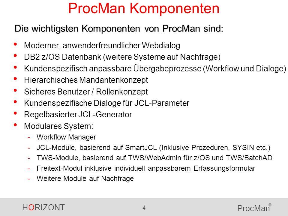 HORIZONT 5 ProcMan ® ProcMan Implementierung Konfigurieren Sie Ihre technische Umgebung: -z/OS LPARs, Quell- und Zielsysteme, Prüfsysteme, JCL-Bibliotheken, TWS Systeme etc.