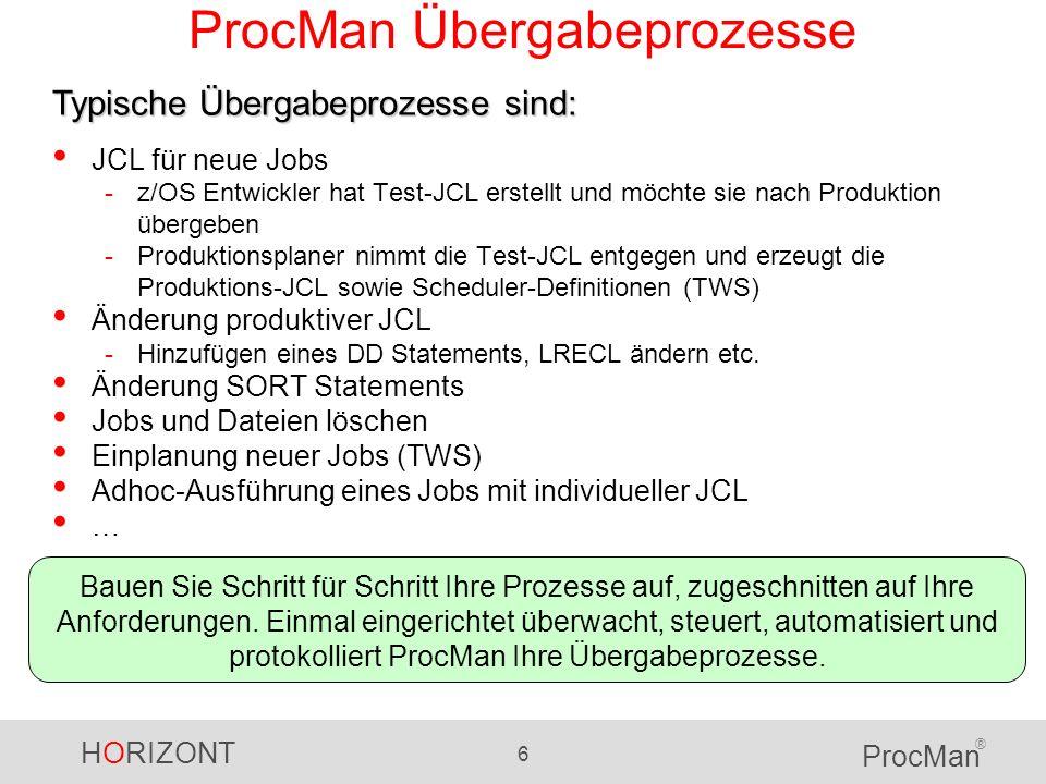 HORIZONT 7 ProcMan ® Entwicklung JCL TWS Proc Produktion JCL TWS Proc ProcMan Archiv Übergabe Objekte Anwendungs- entwickler ProcMan Übergabeprozesse In diesem Beispiel gibt es nur die Umgebungen Entwicklung und Produktion.