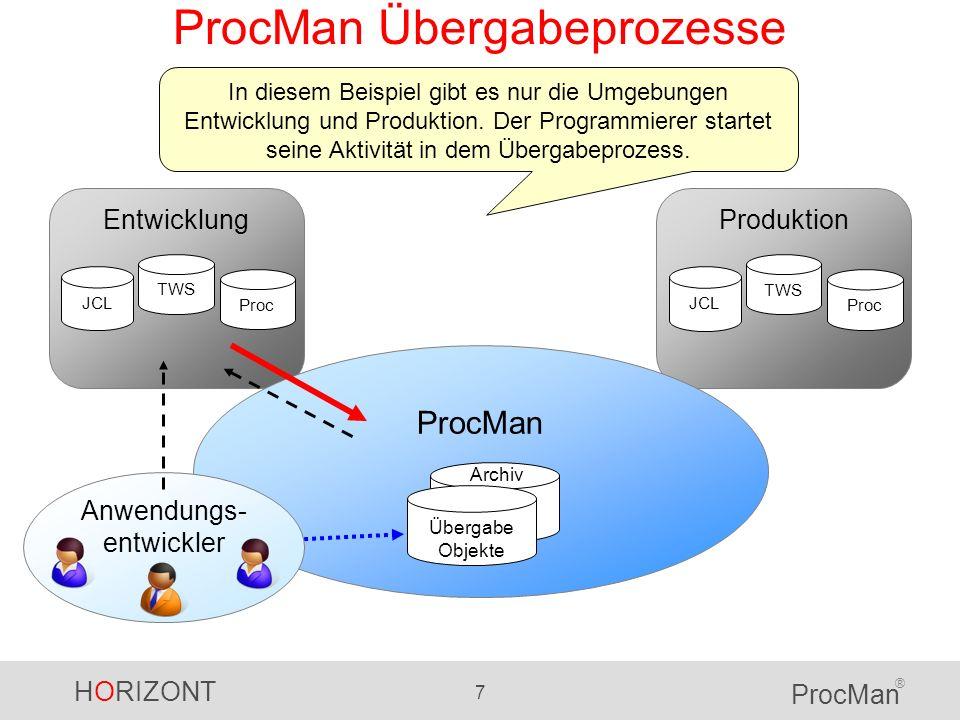 HORIZONT 18 ProcMan ® ProcMan JCL- und TWS-Neu Übergabe Entwicklung JCL TWS Proc Produktion JCL TWS Proc ProcMan Anwendungs- Entwickler Produktions- Planung Archiv Übergabe Objekte Der Programmierer hat seine Aktivität an der Übergabe beendet.