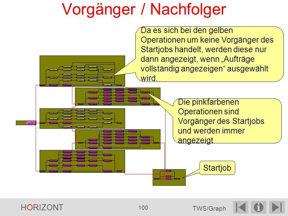 Vorgänger / Nachfolger Startjob Da es sich bei den gelben Operationen um keine Vorgänger des Startjobs handelt, werden diese nur dann angezeigt, wenn Aufträge vollständig angezeigen ausgewählt wird.