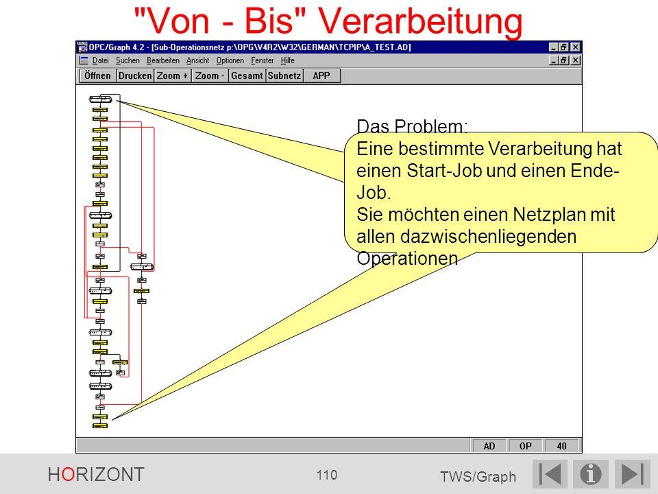 Von - Bis Verarbeitung Das Problem: Eine bestimmte Verarbeitung hat einen Start-Job und einen Ende- Job.
