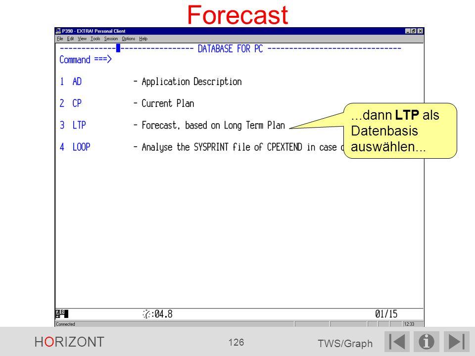 Forecast...dann LTP als Datenbasis auswählen... HORIZONT 126 TWS/Graph