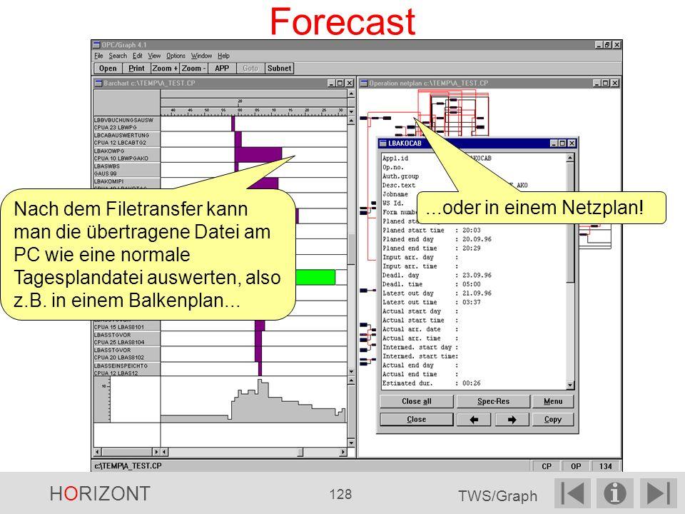 Forecast Nach dem Filetransfer kann man die übertragene Datei am PC wie eine normale Tagesplandatei auswerten, also z.B.