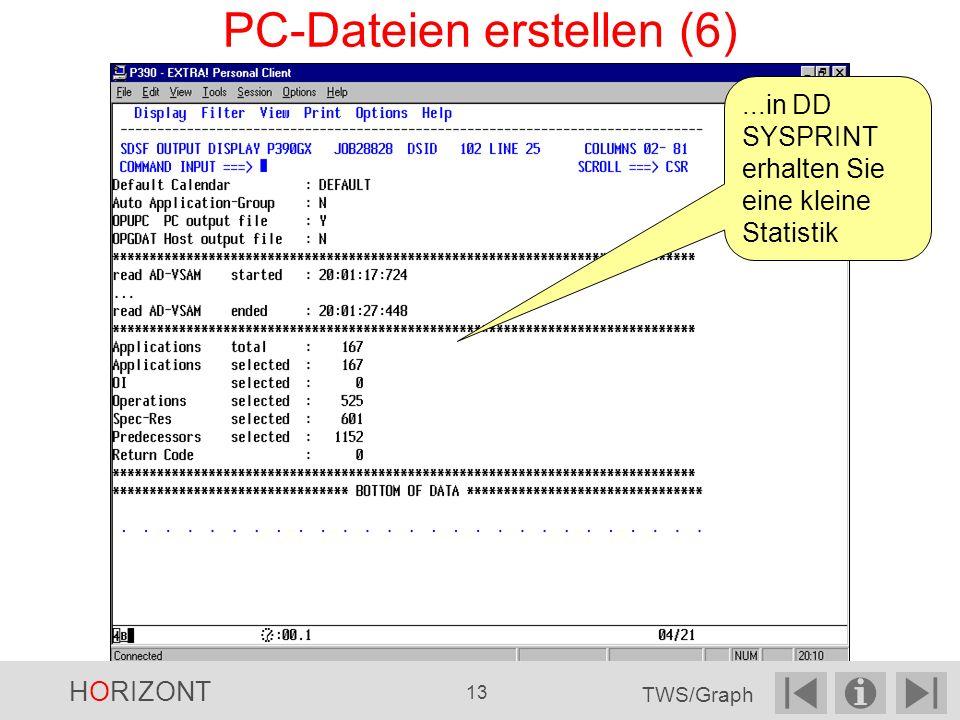 ...in DD SYSPRINT erhalten Sie eine kleine Statistik PC-Dateien erstellen (6) HORIZONT 13 TWS/Graph