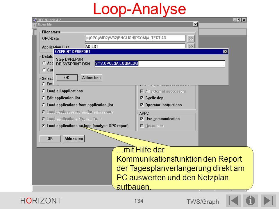 Loop-Analyse...mit Hilfe der Kommunikationsfunktion den Report der Tagesplanverlängerung direkt am PC auswerten und den Netzplan aufbauen.