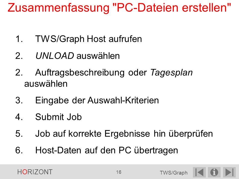 1.TWS/Graph Host aufrufen 2.UNLOAD auswählen 2.Auftragsbeschreibung oder Tagesplan auswählen 3.Eingabe der Auswahl-Kriterien 4.Submit Job 5.Job auf korrekte Ergebnisse hin überprüfen 6.Host-Daten auf den PC übertragen Zusammenfassung PC-Dateien erstellen HORIZONT 16 TWS/Graph