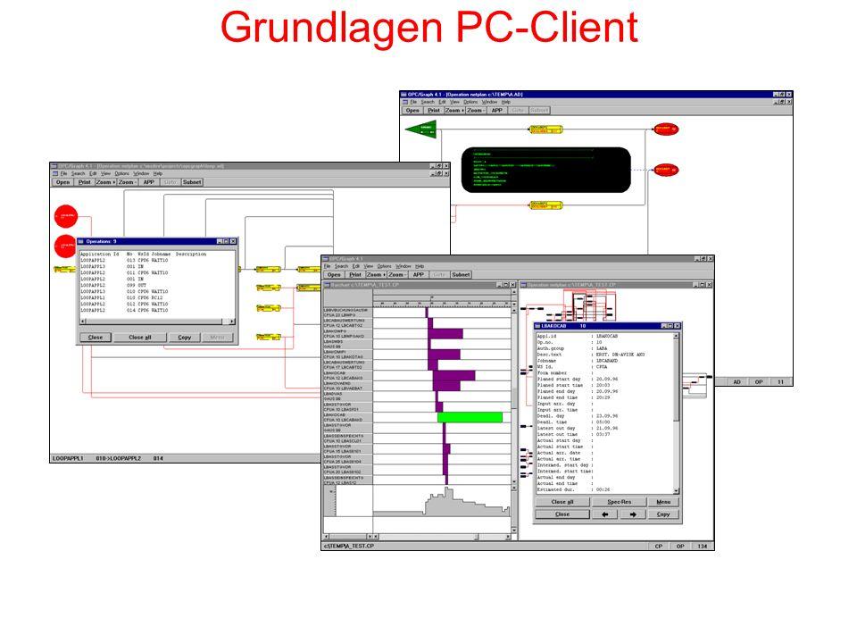 Grundlagen PC-Client