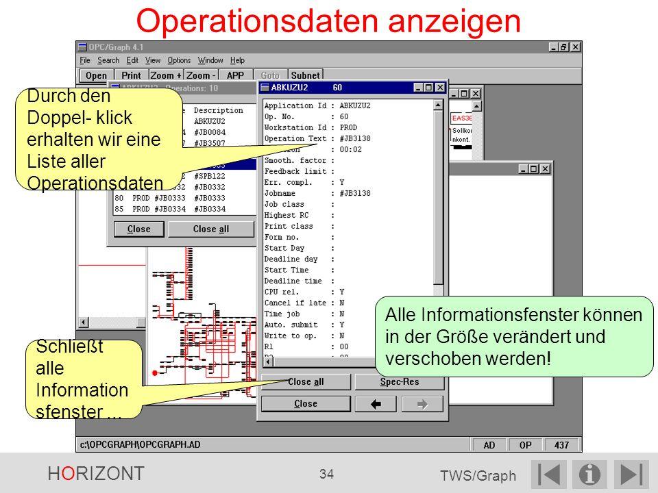 Operationsdaten anzeigen Durch den Doppel- klick erhalten wir eine Liste aller Operationsdaten Schließt alle Information sfenster...