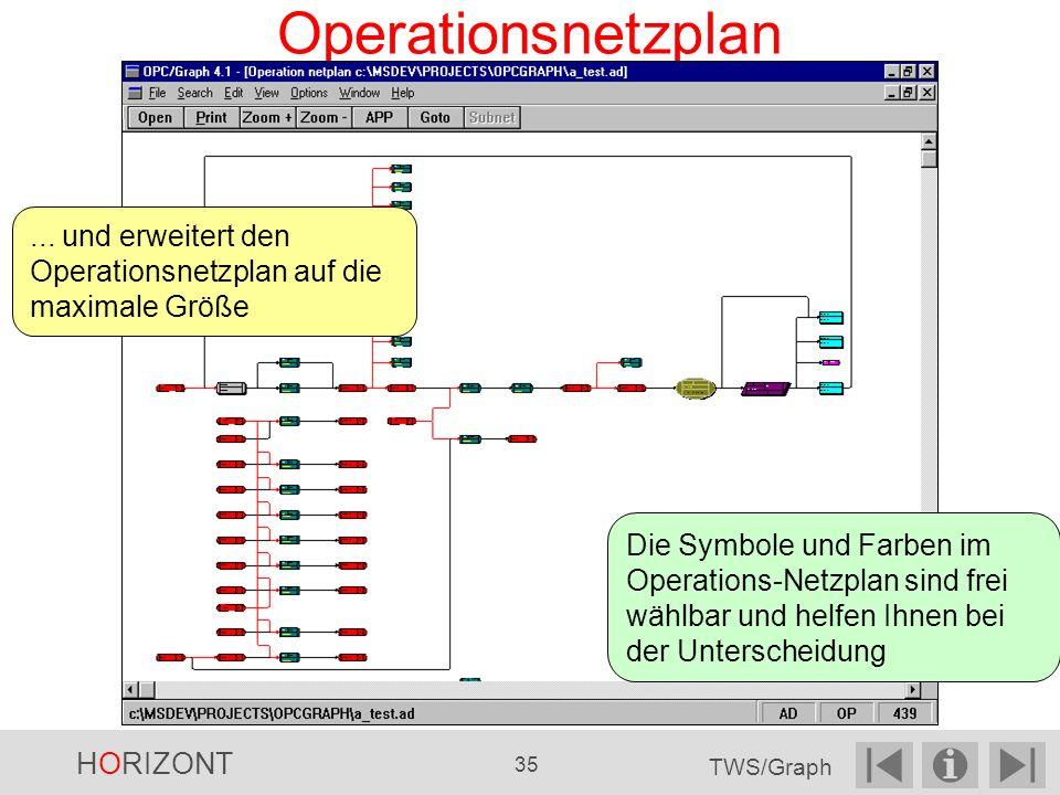 Operationsnetzplan...