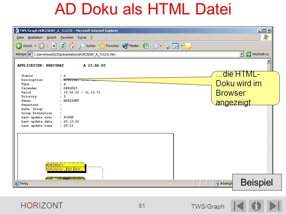AD Doku als HTML Datei...die HTML- Doku wird im Browser angezeigt Beispiel HORIZONT 51 TWS/Graph