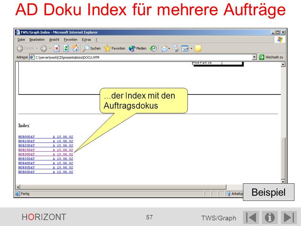 AD Doku Index für mehrere Aufträge...der Index mit den Auftragsdokus Beispiel HORIZONT 57 TWS/Graph