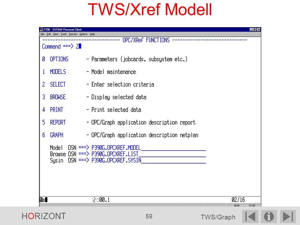 TWS/Xref Modell HORIZONT 59 TWS/Graph