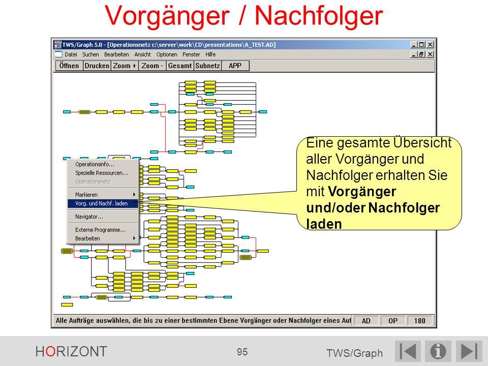Vorgänger / Nachfolger Eine gesamte Übersicht aller Vorgänger und Nachfolger erhalten Sie mit Vorgänger und/oder Nachfolger laden HORIZONT 95 TWS/Graph