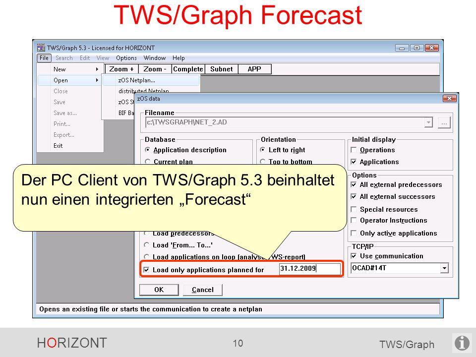 HORIZONT 10 TWS/Graph TWS/Graph Forecast Der PC Client von TWS/Graph 5.3 beinhaltet nun einen integrierten Forecast
