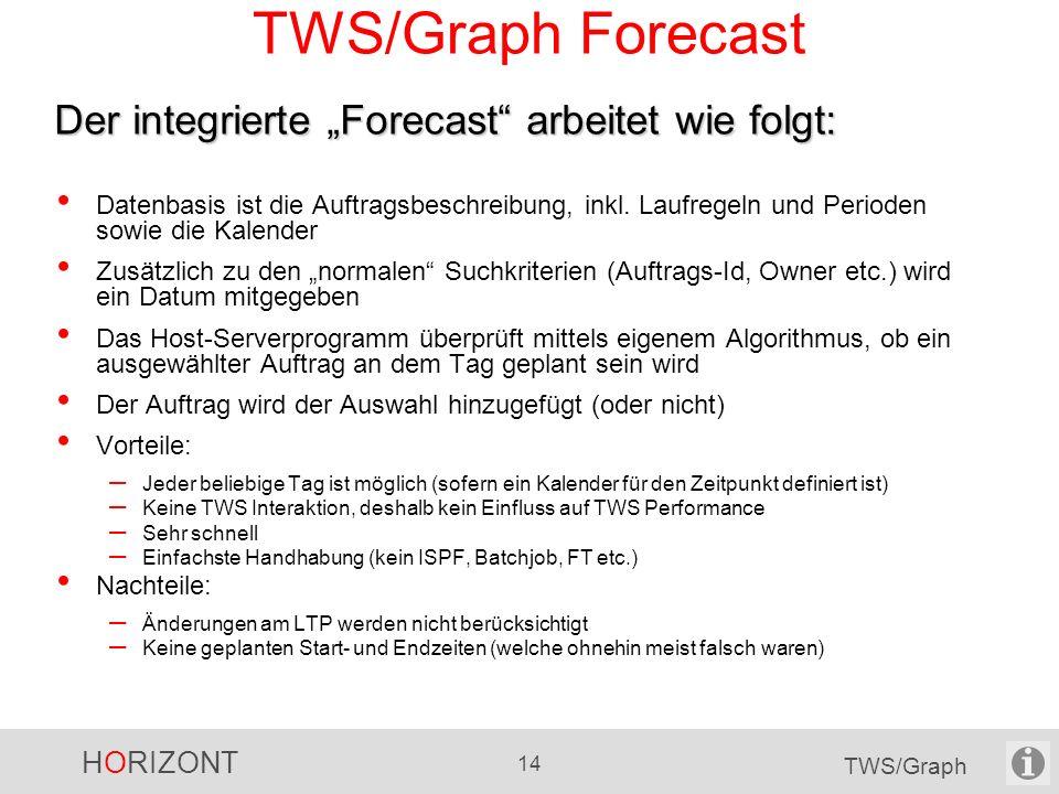 HORIZONT 14 TWS/Graph Der integrierte Forecast arbeitet wie folgt: TWS/Graph Forecast Datenbasis ist die Auftragsbeschreibung, inkl. Laufregeln und Pe