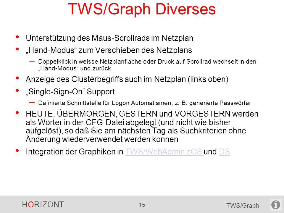 HORIZONT 15 TWS/Graph TWS/Graph Diverses Unterstützung des Maus-Scrollrads im Netzplan Hand-Modus zum Verschieben des Netzplans – Doppelklick in weiss