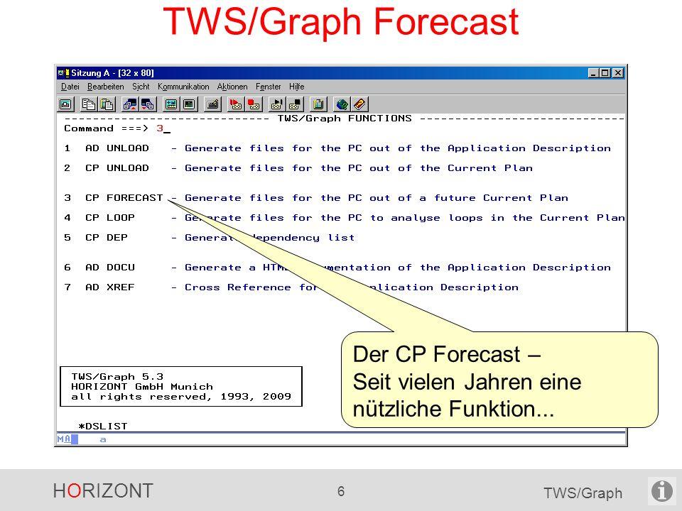 HORIZONT 6 TWS/Graph TWS/Graph Forecast Der CP Forecast – Seit vielen Jahren eine nützliche Funktion...