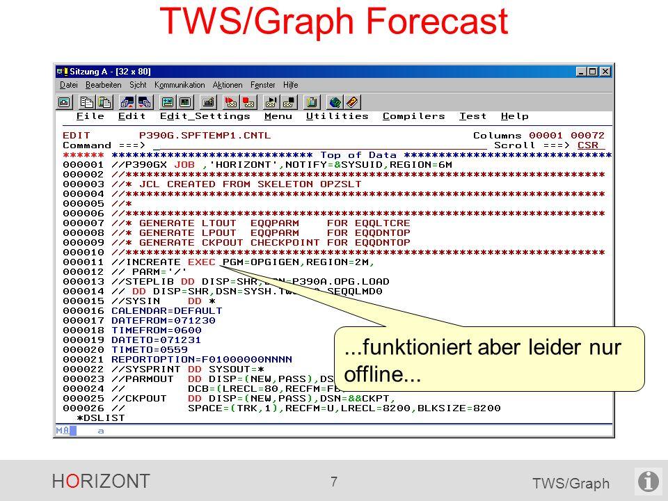 HORIZONT 7 TWS/Graph TWS/Graph Forecast...funktioniert aber leider nur offline...