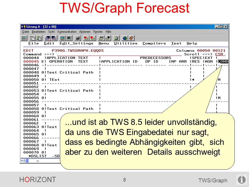 HORIZONT 8 TWS/Graph TWS/Graph Forecast...und ist ab TWS 8.5 leider unvollständig, da uns die TWS Eingabedatei nur sagt, dass es bedingte Abhängigkeit