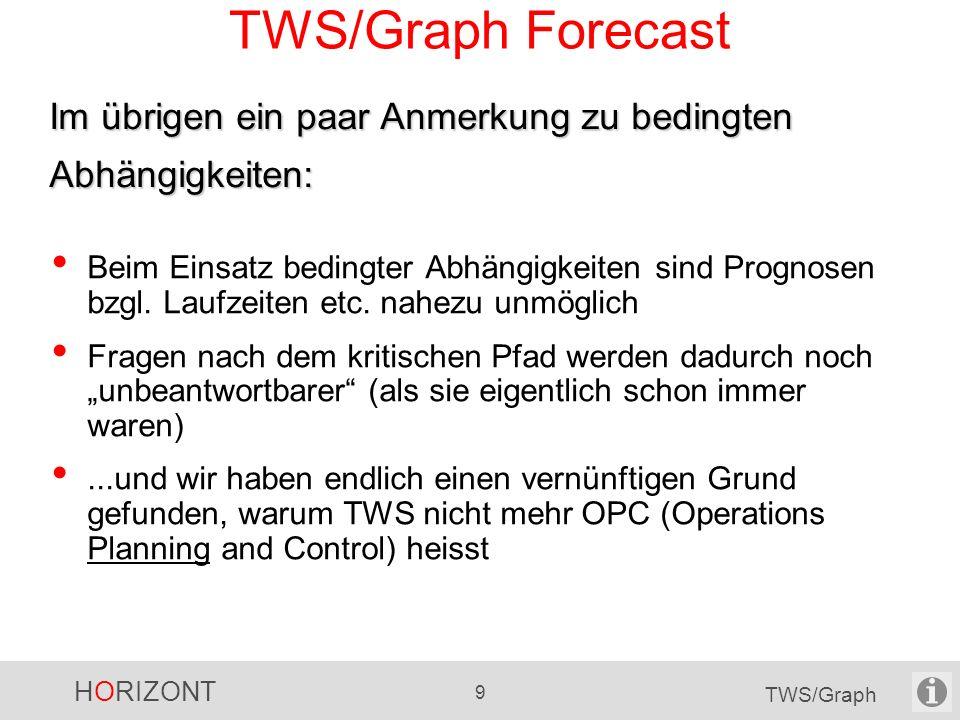 HORIZONT 9 TWS/Graph Im übrigen ein paar Anmerkung zu bedingten Abhängigkeiten: TWS/Graph Forecast Beim Einsatz bedingter Abhängigkeiten sind Prognose