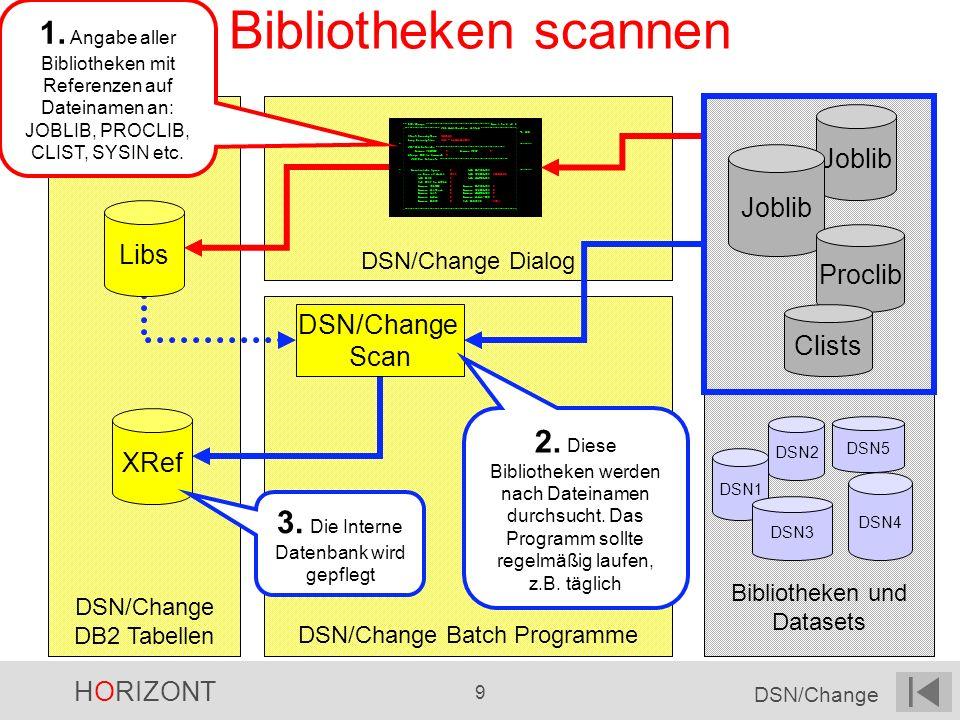 HORIZONT 9 DSN/Change DSN/Change Dialog Bibliotheken und Datasets DSN/Change Batch Programme DSN/Change DB2 Tabellen Bibliotheken scannen Joblib Procl