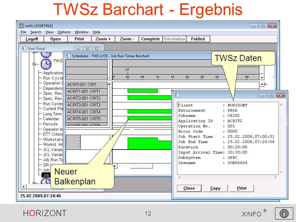 HORIZONT 12 XINFO ® TWSz Barchart - Ergebnis Neuer Balkenplan TWSz Daten