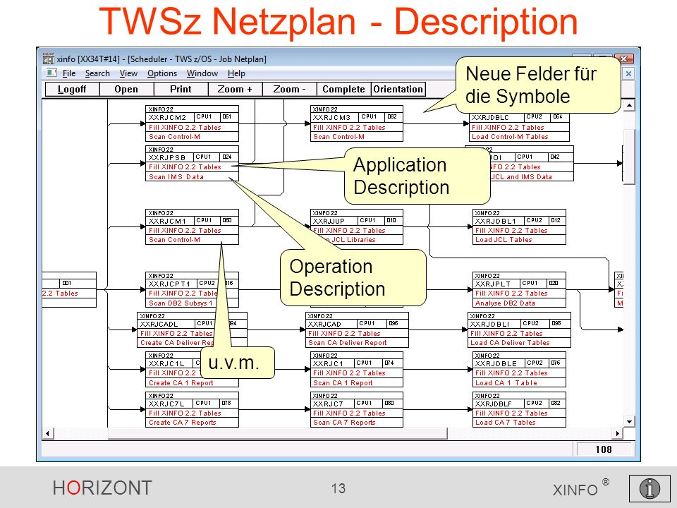 HORIZONT 13 XINFO ® TWSz Netzplan - Description Application Description Operation Description Neue Felder für die Symbole u.v.m.