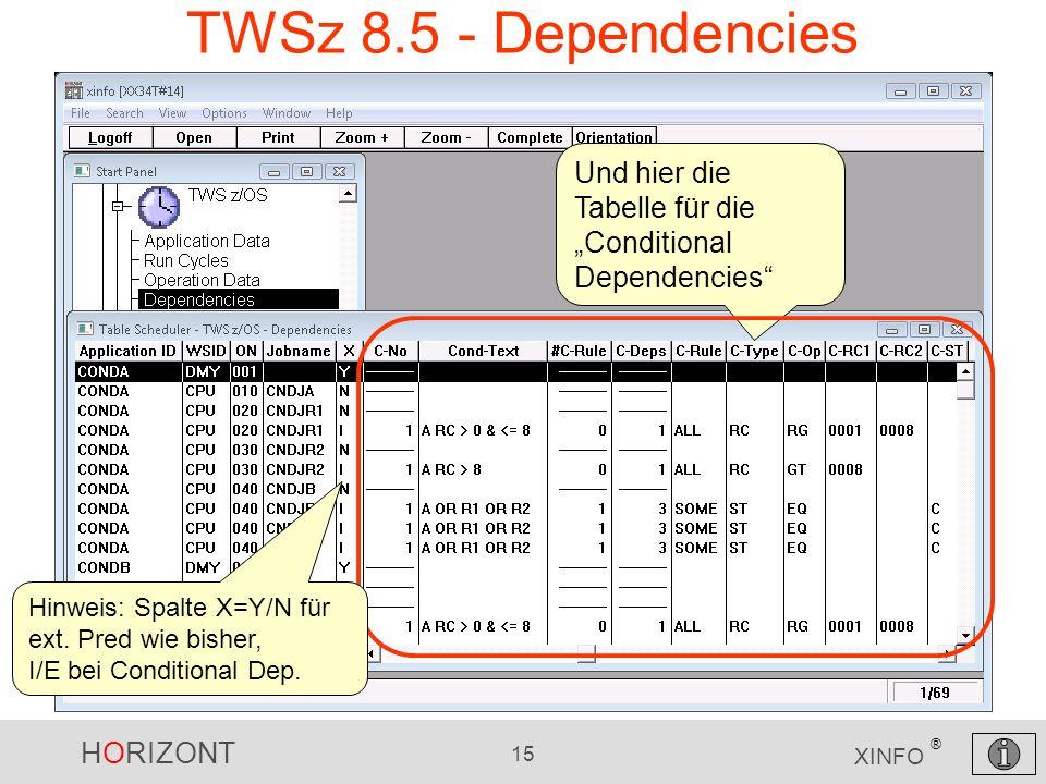 HORIZONT 15 XINFO ® TWSz 8.5 - Dependencies Und hier die Tabelle für die Conditional Dependencies Hinweis: Spalte X=Y/N für ext. Pred wie bisher, I/E