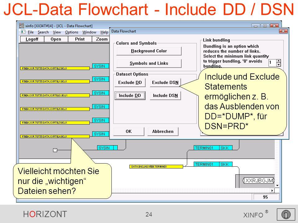 HORIZONT 24 XINFO ® JCL-Data Flowchart - Include DD / DSN Vielleicht möchten Sie nur die wichtigen Dateien sehen? Include und Exclude Statements ermög