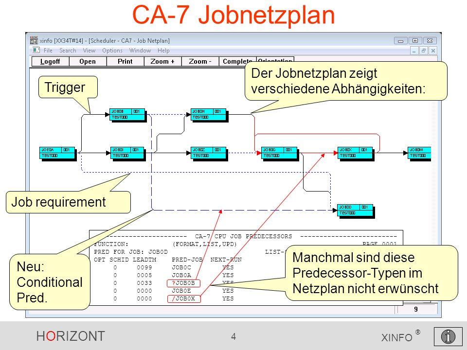 HORIZONT 4 XINFO ® CA-7 Jobnetzplan Trigger Der Jobnetzplan zeigt verschiedene Abhängigkeiten: Job requirement ------------------------ CA-7 CPU JOB P