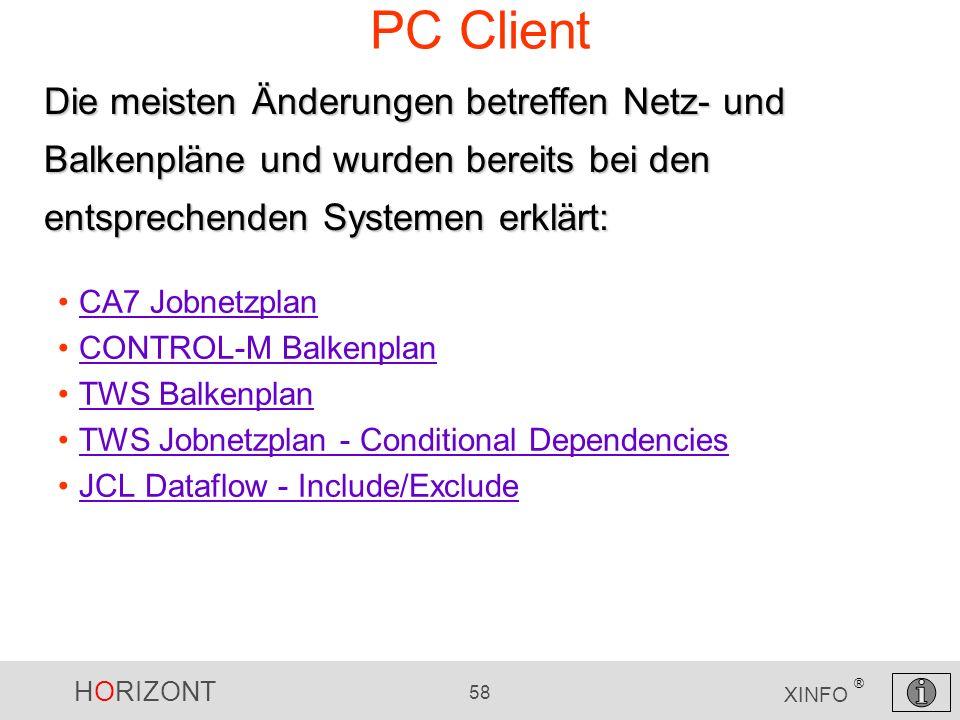 HORIZONT 58 XINFO ® PC Client CA7 Jobnetzplan CONTROL-M Balkenplan TWS Balkenplan TWS Jobnetzplan - Conditional Dependencies JCL Dataflow - Include/Ex