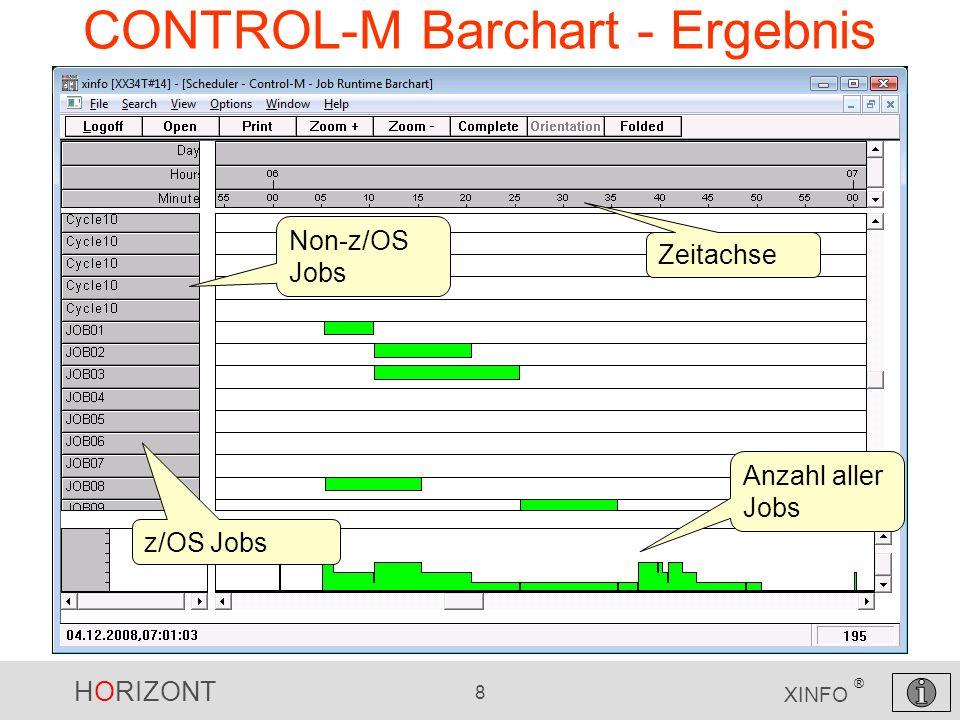 HORIZONT 8 XINFO ® CONTROL-M Barchart - Ergebnis z/OS Jobs Non-z/OS Jobs Zeitachse Anzahl aller Jobs