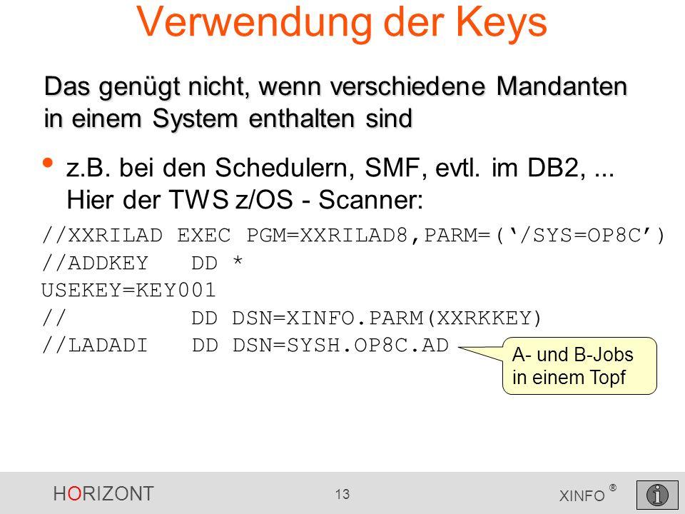 HORIZONT 13 XINFO ® Verwendung der Keys z.B. bei den Schedulern, SMF, evtl. im DB2,... Hier der TWS z/OS - Scanner: //XXRILAD EXEC PGM=XXRILAD8,PARM=(