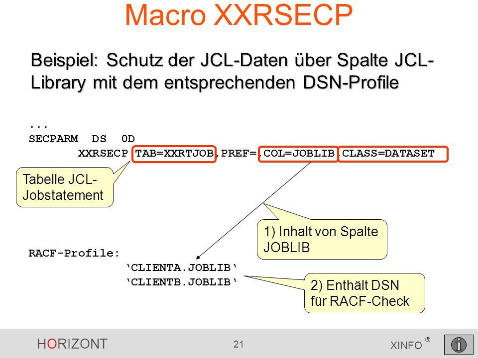 HORIZONT 21 XINFO ® Macro XXRSECP... SECPARM DS 0D XXRSECP TAB=XXRTJOB,PREF=,COL=JOBLIB,CLASS=DATASET RACF-Profile: CLIENTA.JOBLIB CLIENTB.JOBLIB Beis