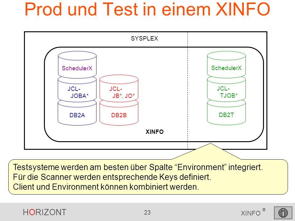 HORIZONT 23 XINFO ® Prod und Test in einem XINFO SYSPLEX DB2A JCL- JOBA* SchedulerX XINFO DB2B JCL- JB*, JO* DB2T JCL- TJOB* SchedulerX Testsysteme we