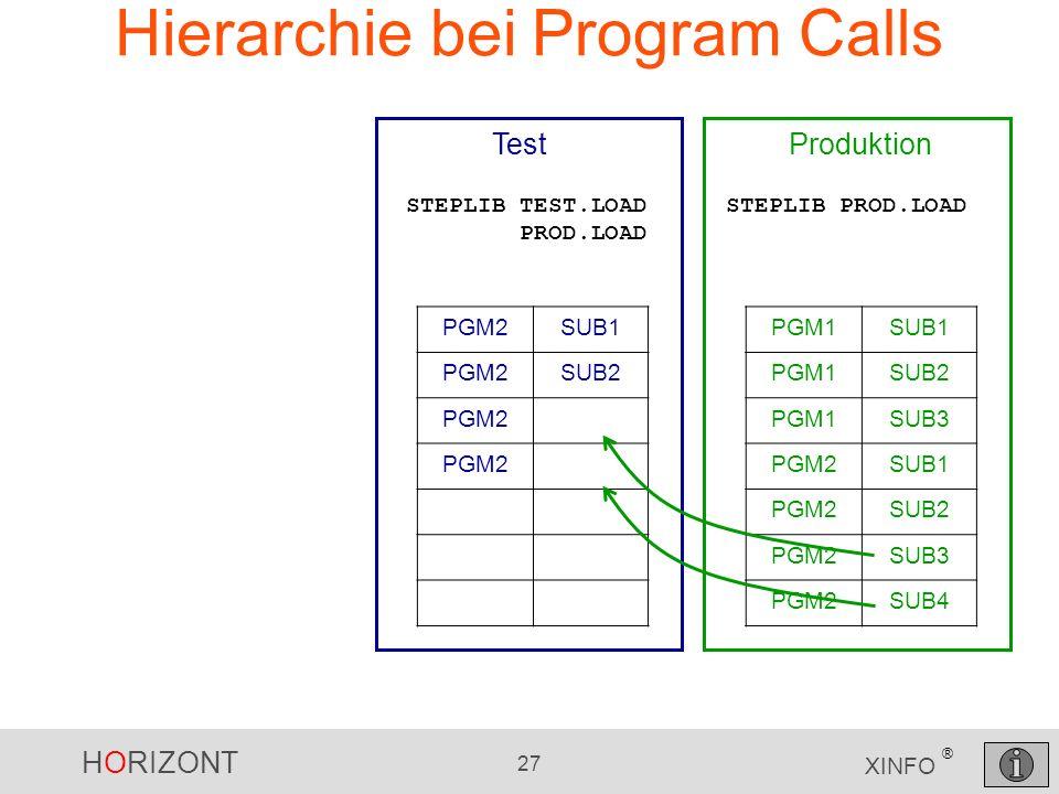 HORIZONT 27 XINFO ® Hierarchie bei Program Calls PGM1SUB1 PGM1SUB2 PGM1SUB3 PGM2SUB1 PGM2SUB2 PGM2SUB3 PGM2SUB4 PGM2SUB1 PGM2SUB2 PGM2 Produktion STEP