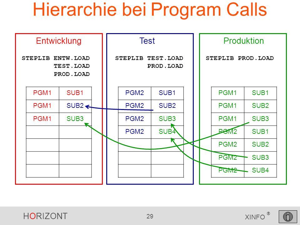 HORIZONT 29 XINFO ® Hierarchie bei Program Calls PGM1SUB1 PGM1SUB2 PGM1SUB3 PGM2SUB1 PGM2SUB2 PGM2SUB3 PGM2SUB4 PGM2SUB1 PGM2SUB2 PGM2SUB3 PGM2SUB4 Pr