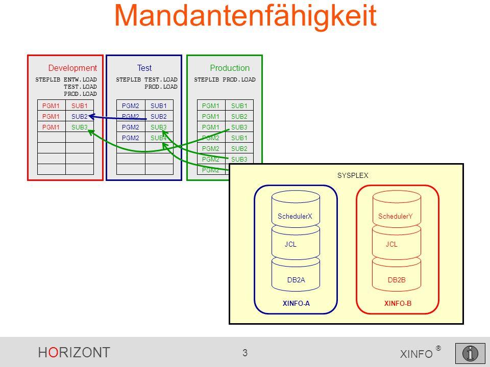 HORIZONT 4 XINFO ® Mandantenfähigkeit Gruppierung der Daten nach - Mandanten (Unternehmen A, B, C,...) - Räumen (Entwicklung, Test, Produktion) Mandantentrennung durch Zugriffsschutz, sogar bis auf Zeilenebene Mit dem XINFO Mandanten- und Security-Konzept können Sie Ihre IT-Welt abbilden