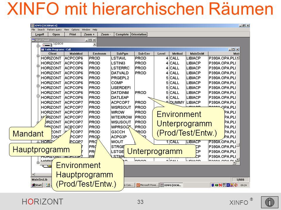 HORIZONT 33 XINFO ® XINFO mit hierarchischen Räumen Mandant Hauptprogramm Environment Hauptprogramm (Prod/Test/Entw.) Unterprogramm Environment Unterp
