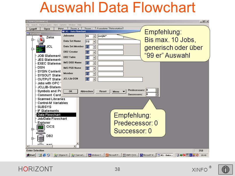 HORIZONT 38 XINFO ® Auswahl Data Flowchart Empfehlung: Bis max. 10 Jobs, generisch oder über 99 er Auswahl Empfehlung: Predecessor: 0 Successor: 0