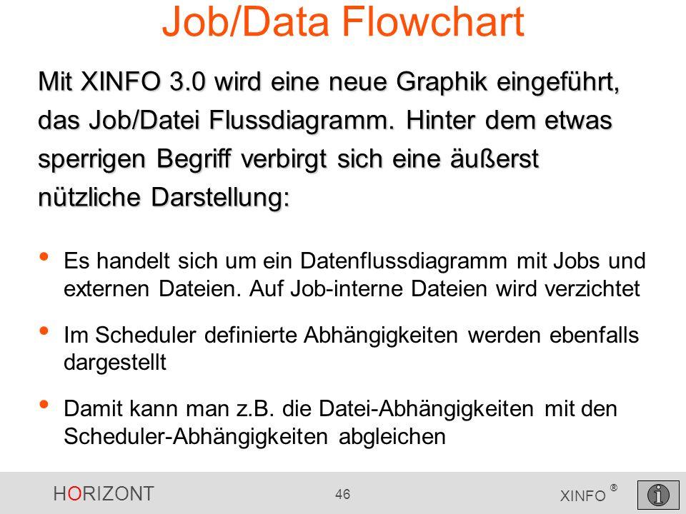 HORIZONT 46 XINFO ® Job/Data Flowchart Es handelt sich um ein Datenflussdiagramm mit Jobs und externen Dateien. Auf Job-interne Dateien wird verzichte
