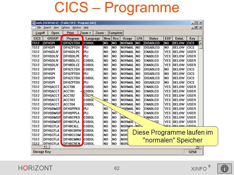 HORIZONT 62 XINFO ® CICS – Programme Diese Programme laufen im
