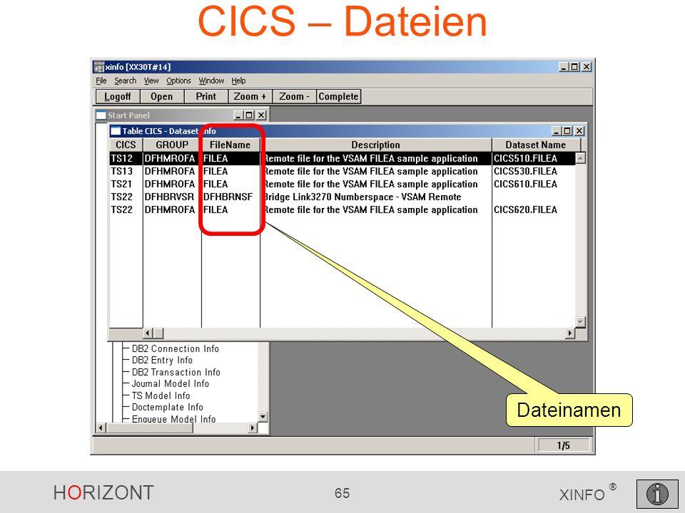 HORIZONT 65 XINFO ® CICS – Dateien Dateinamen