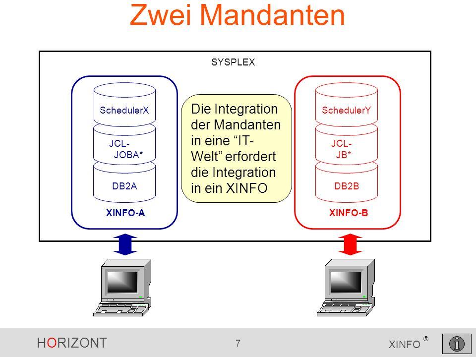 HORIZONT 7 XINFO ® Zwei Mandanten SYSPLEX DB2A JCL- JOBA* SchedulerX XINFO-A DB2B JCL- JB* SchedulerY XINFO-B Die Integration der Mandanten in eine IT