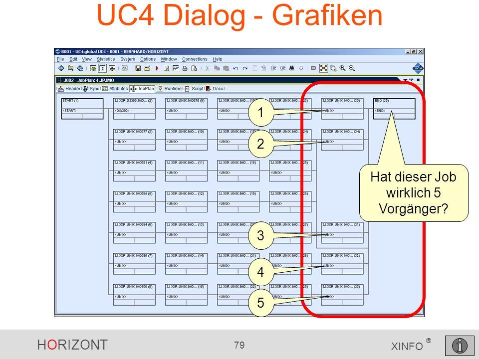 HORIZONT 79 XINFO ® UC4 Dialog - Grafiken Hat dieser Job wirklich 5 Vorgänger? 1 2 3 4 5