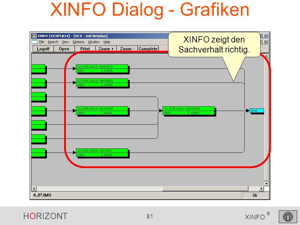 HORIZONT 81 XINFO ® XINFO Dialog - Grafiken XINFO zeigt den Sachverhalt richtig.