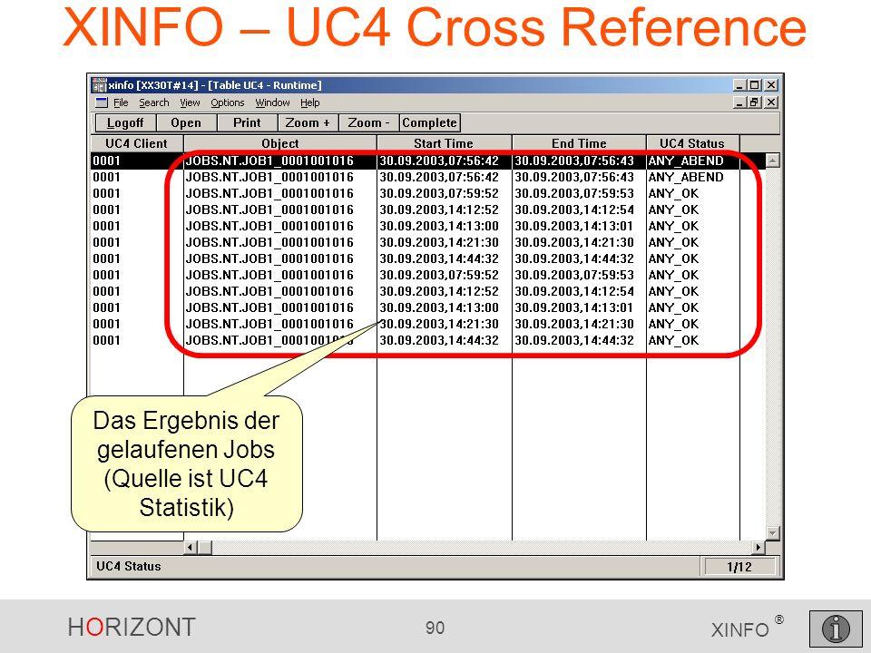 HORIZONT 90 XINFO ® XINFO – UC4 Cross Reference Das Ergebnis der gelaufenen Jobs (Quelle ist UC4 Statistik)
