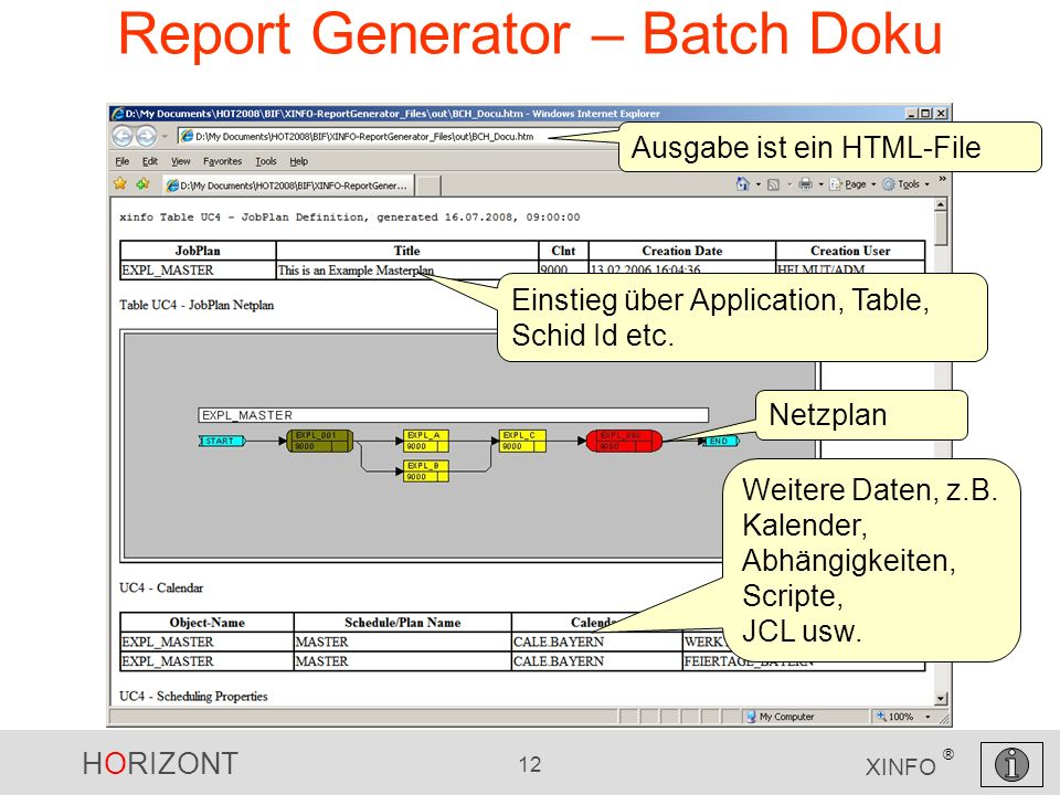 HORIZONT 12 XINFO ® Report Generator – Batch Doku Netzplan Einstieg über Application, Table, Schid Id etc.